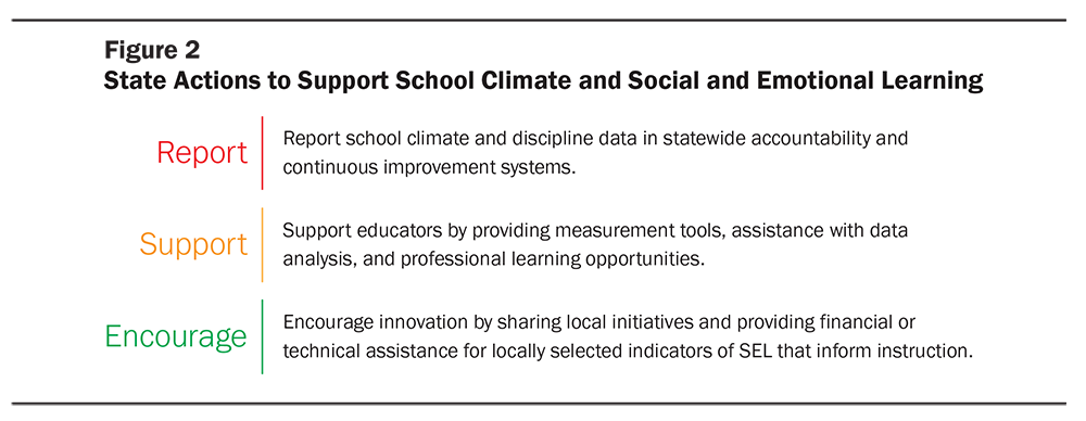 Federal Report Recommends Teaching Self >> Encouraging Social And Emotional Learning Next Steps For States