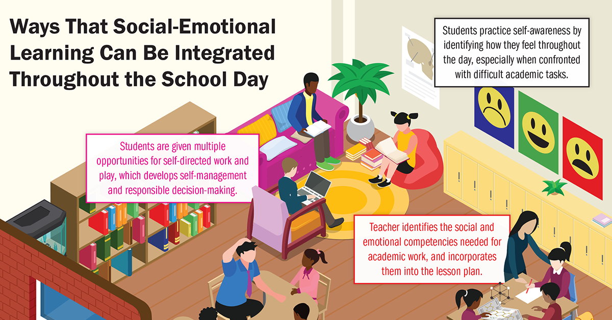Preparing Teachers to Support Social and Emotional Learning