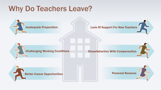 Why Do Teachers Leave?