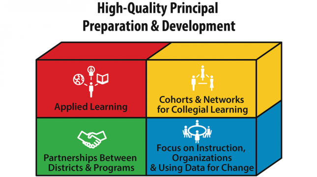 How High-Quality Principal Preparation and Development Pays Off for Students, Schools, and States
